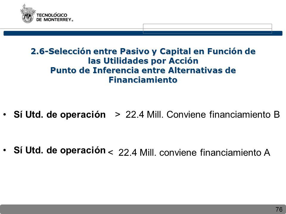 76 2.6-Selección entre Pasivo y Capital en Función de las Utilidades por Acción Punto de Inferencia entre Alternativas de Financiamiento Sí Utd.