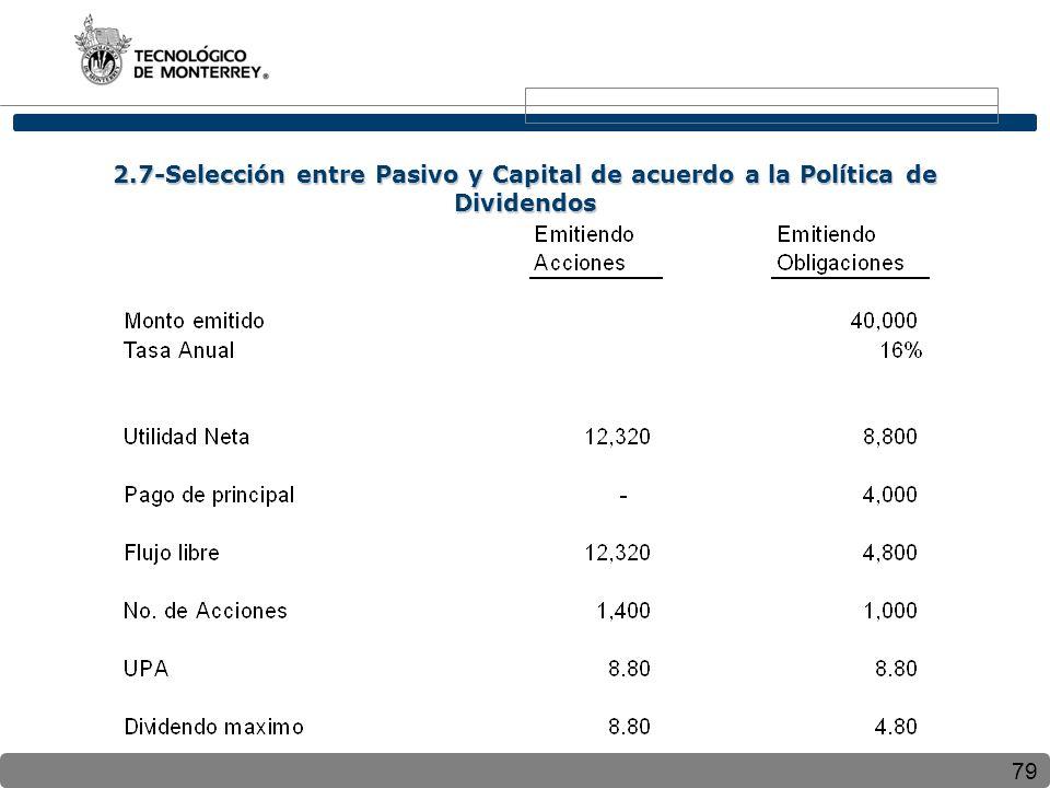 79 2.7-Selección entre Pasivo y Capital de acuerdo a la Política de Dividendos