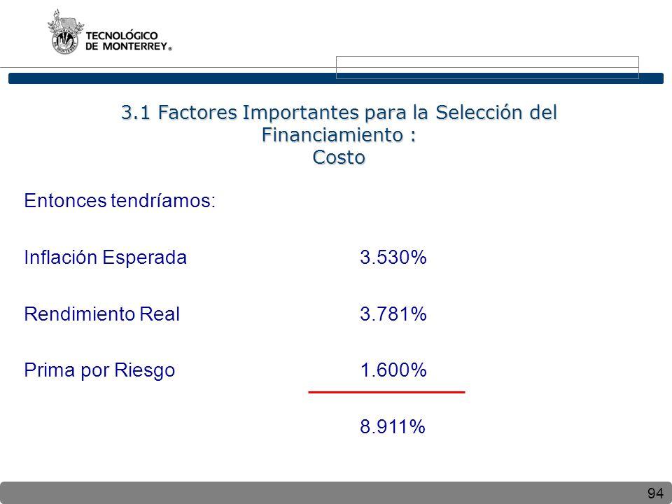 94 Entonces tendríamos: Inflación Esperada3.530% Rendimiento Real3.781% Prima por Riesgo1.600% 8.911% 3.1 Factores Importantes para la Selección del Financiamiento : Costo