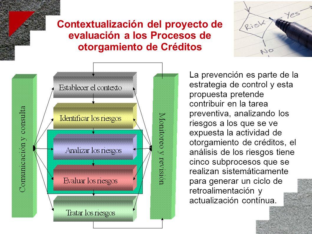 Contextualización del proyecto de evaluación a los Procesos de otorgamiento de Créditos La prevención es parte de la estrategia de control y esta prop