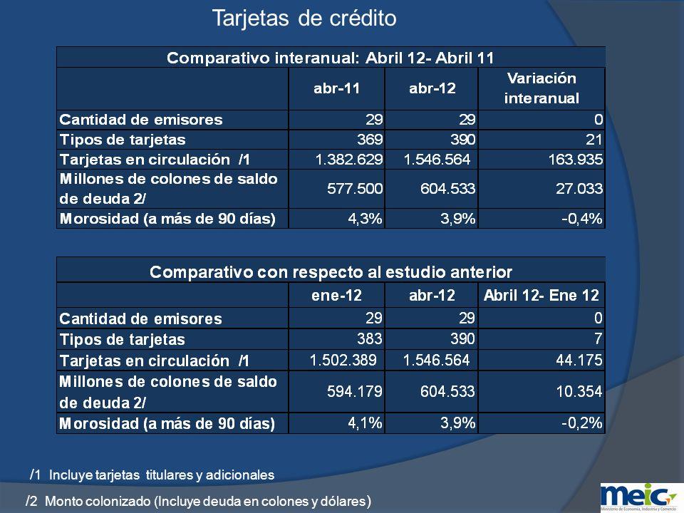 Clasificación de tarjetas de crédito de menor tasa de interés corriente anual en dólares a Abril 2012 Nota: No incluye tarjetas de uso o acceso restringido