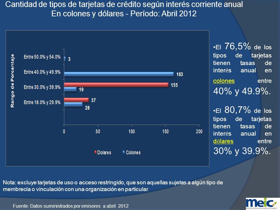 Nota: En abril 2012 el 34% de los tipos de tarjetas no pagaron por membrecía.