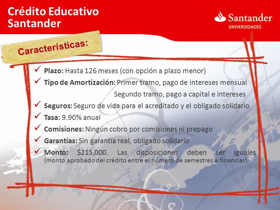 Crédito Educativo Santander Plazo: Hasta 126 meses (con opción a plazo menor) Tipo de Amortización: Primer tramo, pago de intereses mensual Segundo tr