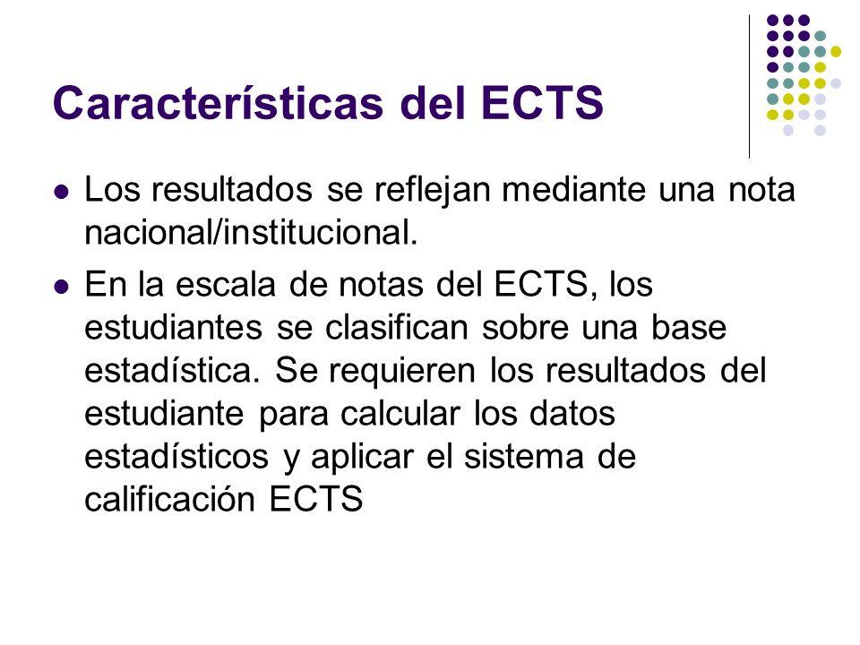 Características del ECTS Los resultados se reflejan mediante una nota nacional/institucional.