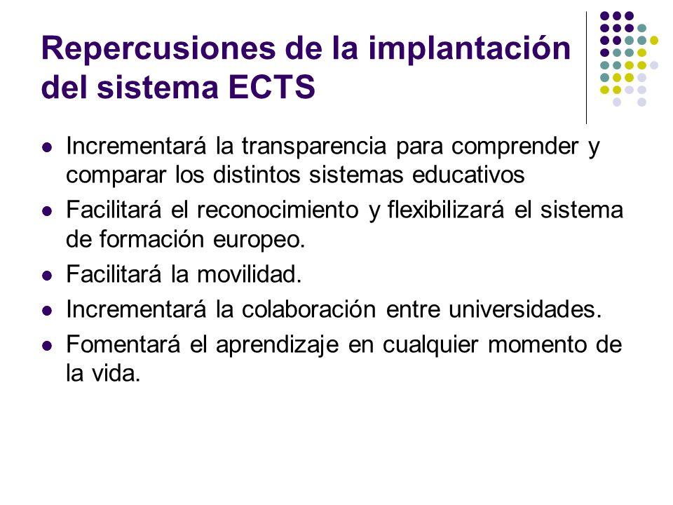 Repercusiones de la implantación del sistema ECTS Incrementará la transparencia para comprender y comparar los distintos sistemas educativos Facilitará el reconocimiento y flexibilizará el sistema de formación europeo.