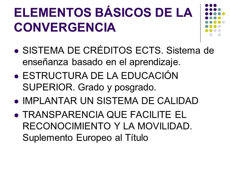 ELEMENTOS BÁSICOS DE LA CONVERGENCIA SISTEMA DE CRÉDITOS ECTS.