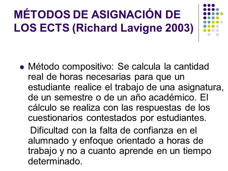 MÉTODOS DE ASIGNACIÓN DE LOS ECTS (Richard Lavigne 2003) Método compositivo: Se calcula la cantidad real de horas necesarias para que un estudiante realice el trabajo de una asignatura, de un semestre o de un año académico.