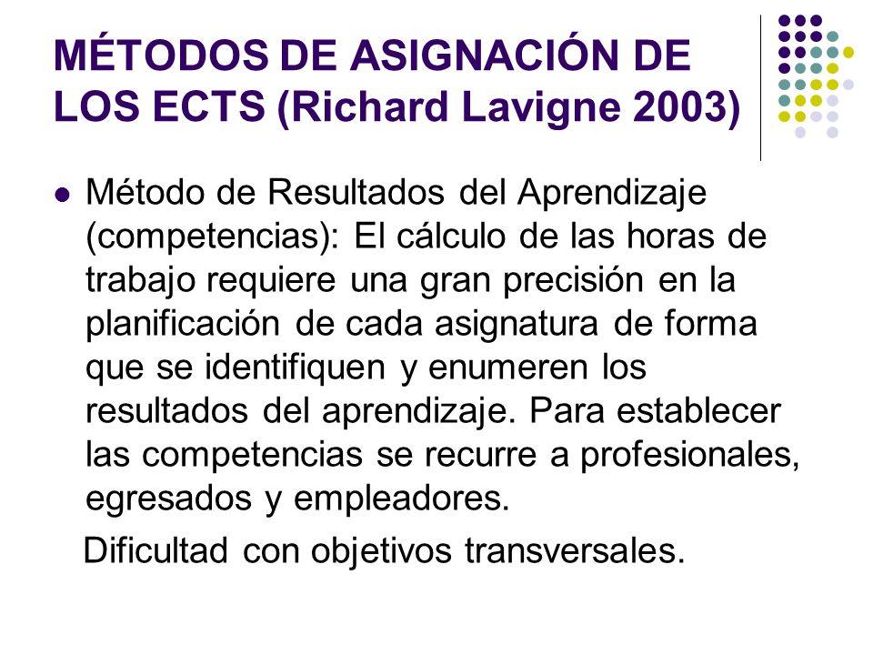 MÉTODOS DE ASIGNACIÓN DE LOS ECTS (Richard Lavigne 2003) Método de Resultados del Aprendizaje (competencias): El cálculo de las horas de trabajo requiere una gran precisión en la planificación de cada asignatura de forma que se identifiquen y enumeren los resultados del aprendizaje.