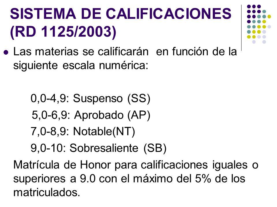 SISTEMA DE CALIFICACIONES (RD 1125/2003) Las materias se calificarán en función de la siguiente escala numérica: 0,0-4,9: Suspenso (SS) 5,0-6,9: Aprobado (AP) 7,0-8,9: Notable(NT) 9,0-10: Sobresaliente (SB) Matrícula de Honor para calificaciones iguales o superiores a 9.0 con el máximo del 5% de los matriculados.