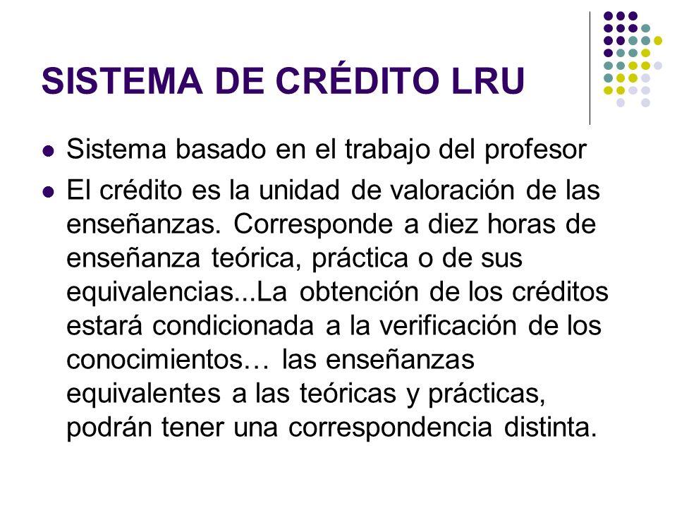 SISTEMA DE CRÉDITO LRU Sistema basado en el trabajo del profesor El crédito es la unidad de valoración de las enseñanzas.