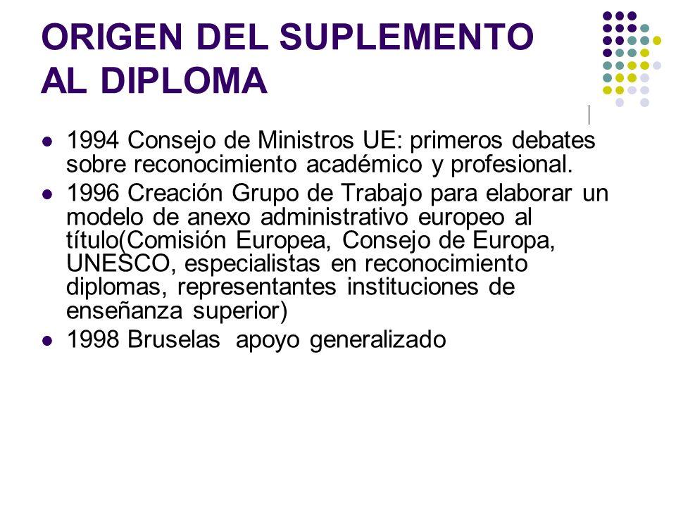 ORIGEN DEL SUPLEMENTO AL DIPLOMA 1994 Consejo de Ministros UE: primeros debates sobre reconocimiento académico y profesional.