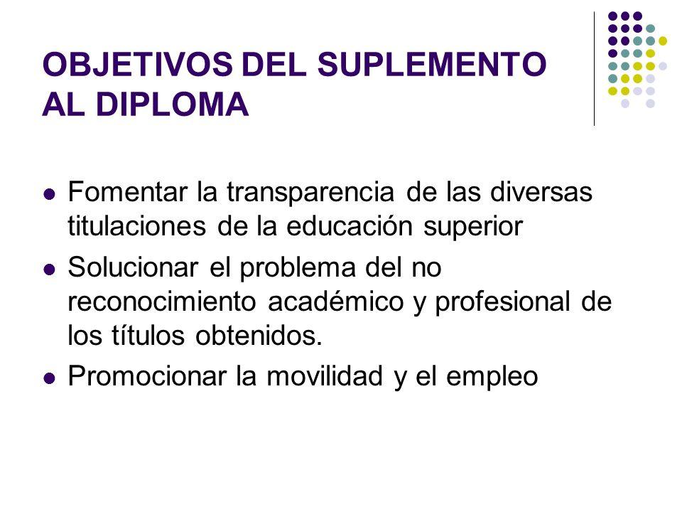 OBJETIVOS DEL SUPLEMENTO AL DIPLOMA Fomentar la transparencia de las diversas titulaciones de la educación superior Solucionar el problema del no reconocimiento académico y profesional de los títulos obtenidos.