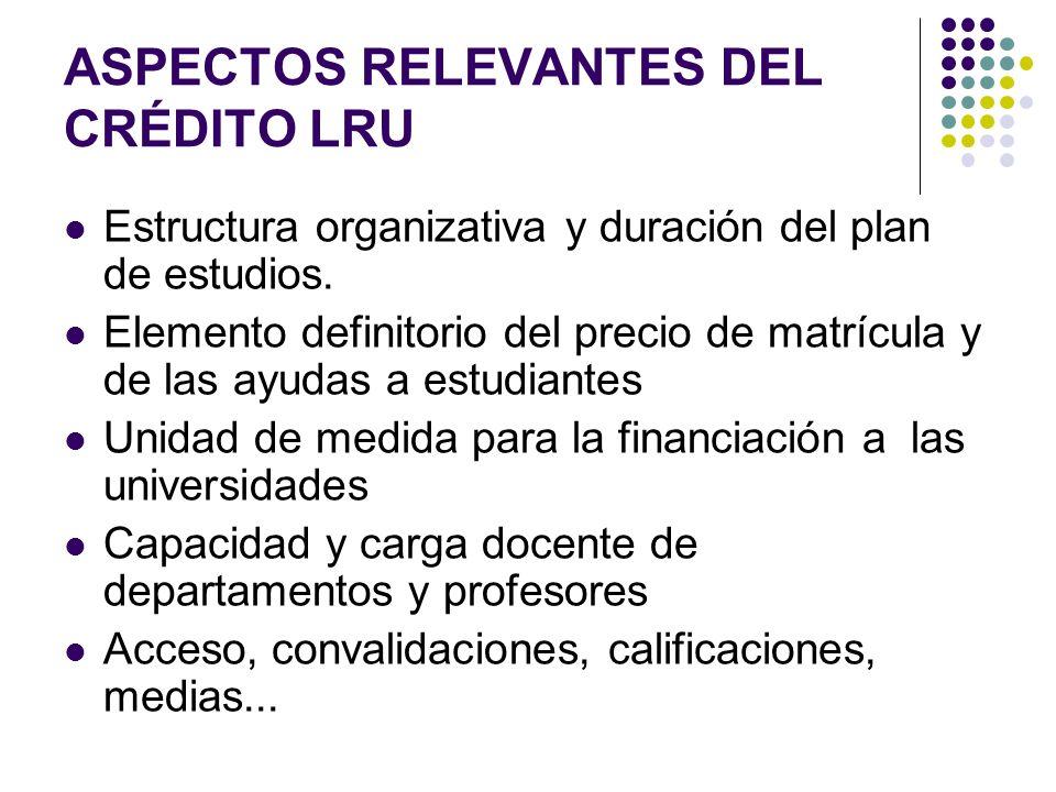 ASPECTOS RELEVANTES DEL CRÉDITO LRU Estructura organizativa y duración del plan de estudios.