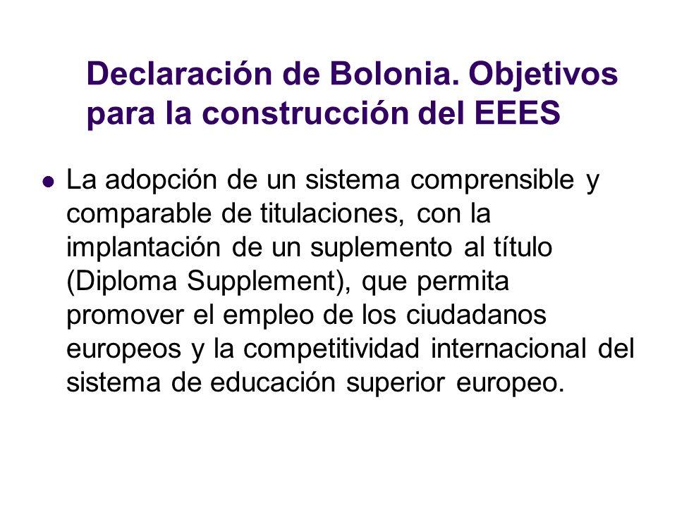 Declaración de Bolonia.