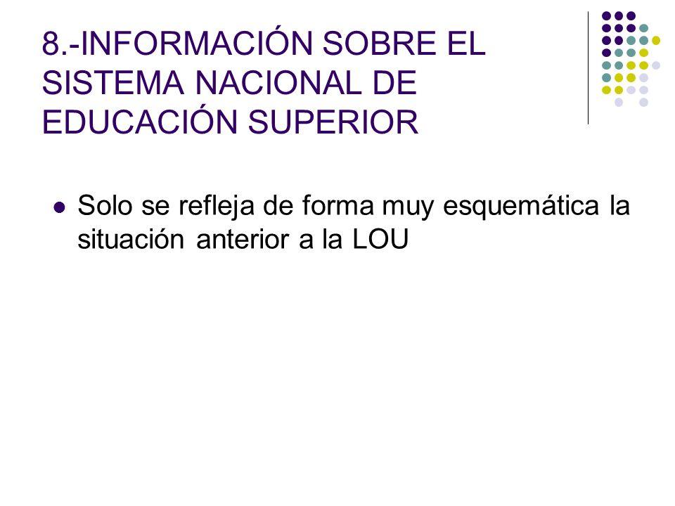 8.-INFORMACIÓN SOBRE EL SISTEMA NACIONAL DE EDUCACIÓN SUPERIOR Solo se refleja de forma muy esquemática la situación anterior a la LOU