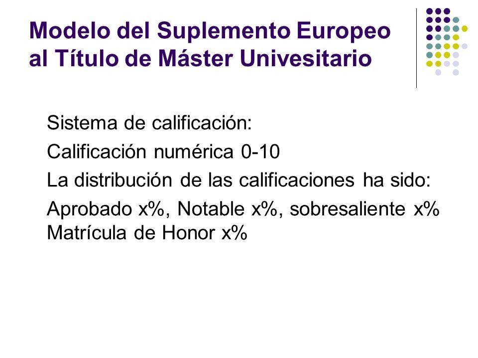 Modelo del Suplemento Europeo al Título de Máster Univesitario Sistema de calificación: Calificación numérica 0-10 La distribución de las calificaciones ha sido: Aprobado x%, Notable x%, sobresaliente x% Matrícula de Honor x%