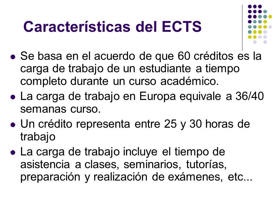 Características del ECTS Se basa en el acuerdo de que 60 créditos es la carga de trabajo de un estudiante a tiempo completo durante un curso académico.