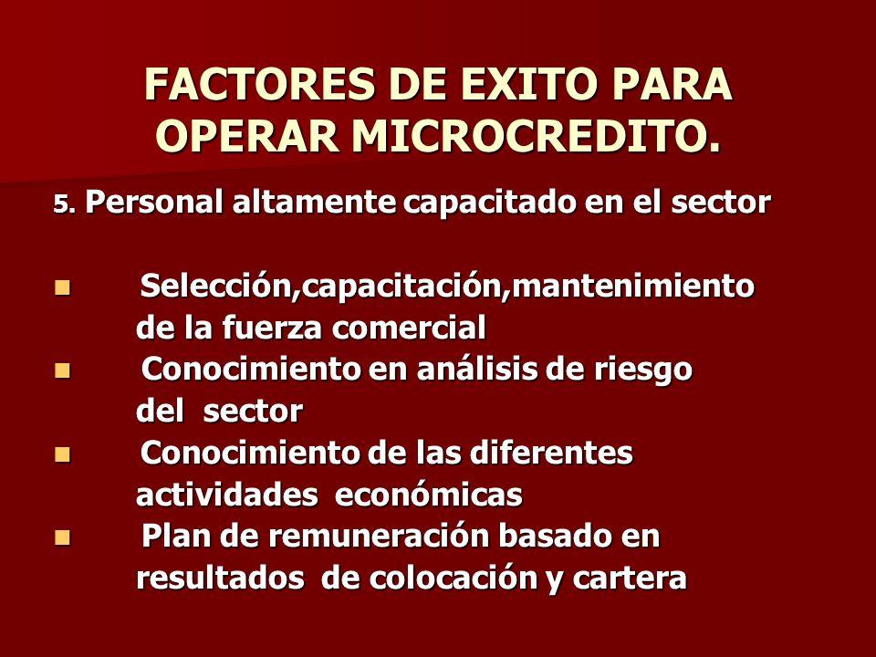 FACTORES DE EXITO PARA OPERAR MICROCREDITO. 5. Personal altamente capacitado en el sector Selección,capacitación,mantenimiento Selección,capacitación,