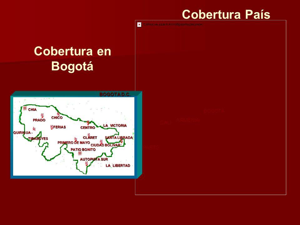 Cobertura País ARMENIA BOGOTÁ CALI PASTO BOGOTA D.C. PRADO QUIRIGUA - CHICO FERIAS CENTRO PRIMERO DE MAYO CIUDAD BOLIVAR AUTOPISTA SUR CLARET SANTA LI