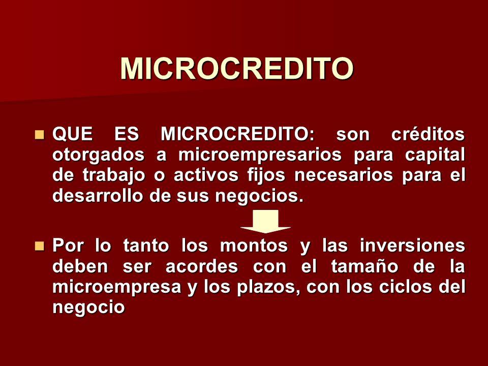 MICROCREDITO QUE ES MICROCREDITO: son créditos otorgados a microempresarios para capital de trabajo o activos fijos necesarios para el desarrollo de s