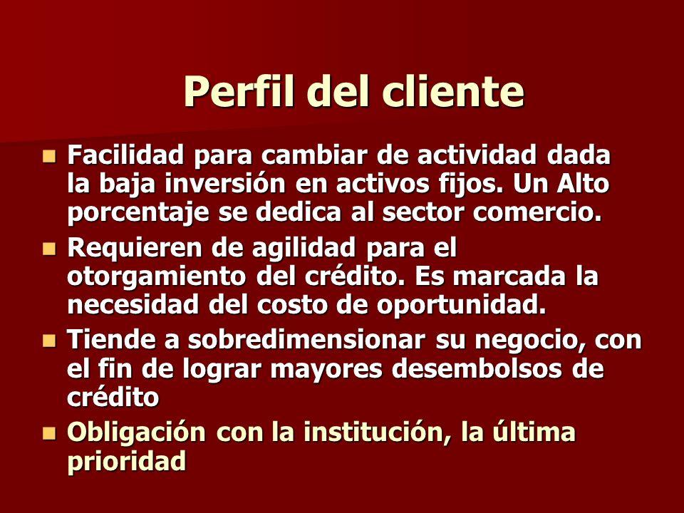 FACTORES DE EXITO PARA OPERAR MICROCREDITO 1.
