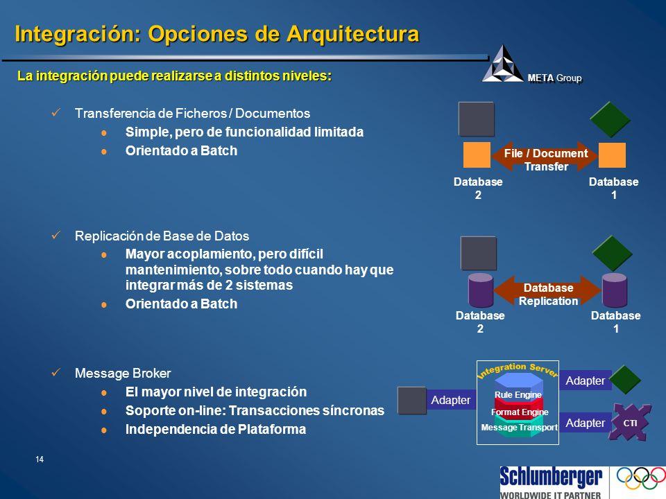 14 Integración: Opciones de Arquitectura La integración puede realizarse a distintos niveles: Transferencia de Ficheros / Documentos Simple, pero de f