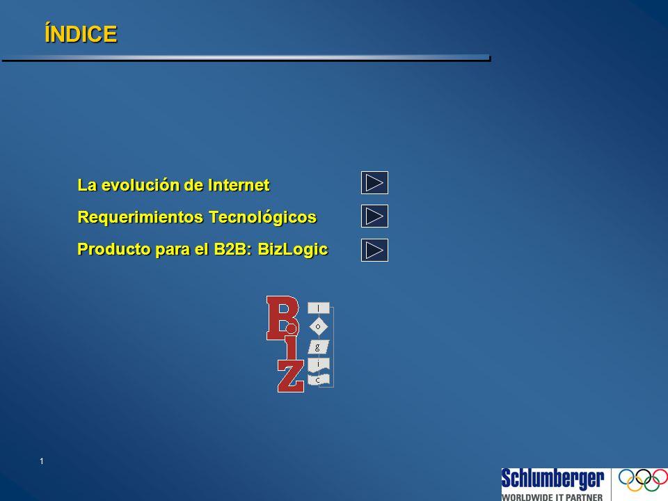 1 La evolución de Internet Requerimientos Tecnológicos Producto para el B2B: BizLogic ÍNDICE