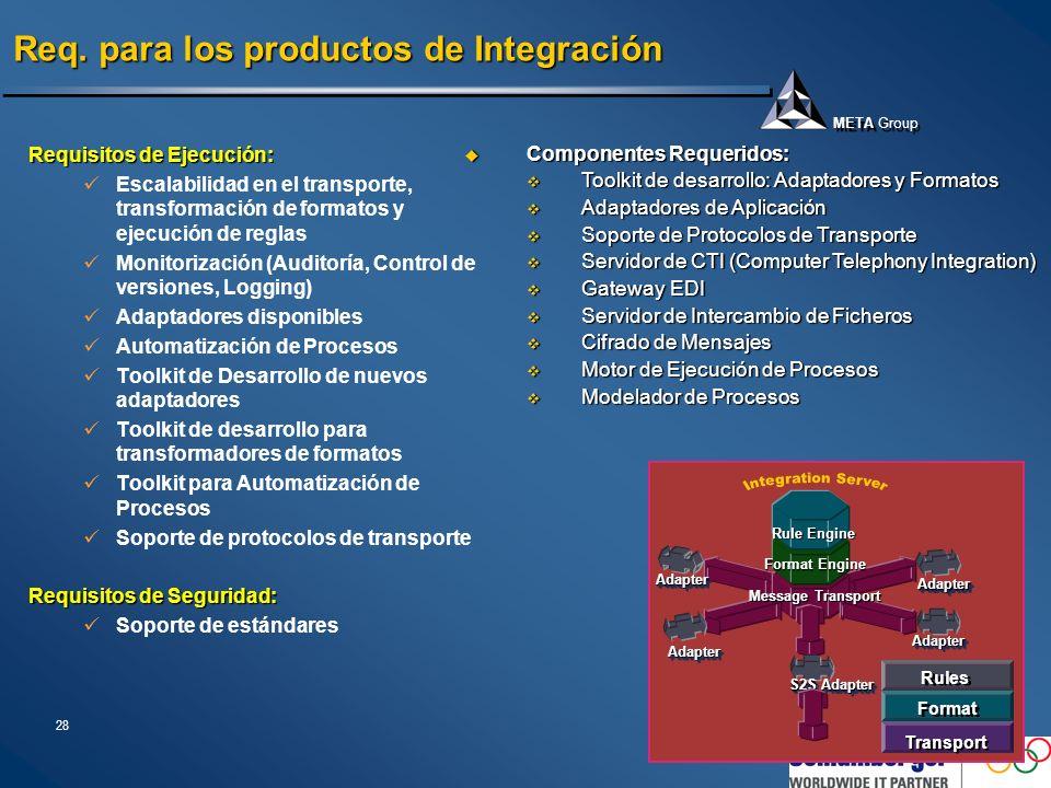 28 Req. para los productos de Integración Requisitos de Ejecución: Escalabilidad en el transporte, transformación de formatos y ejecución de reglas Mo