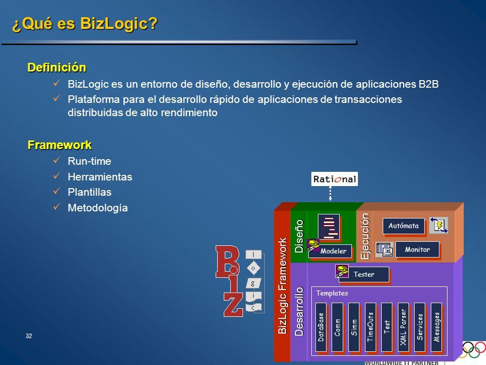 32 ¿Qué es BizLogic? Definición BizLogic es un entorno de diseño, desarrollo y ejecución de aplicaciones B2B Plataforma para el desarrollo rápido de a