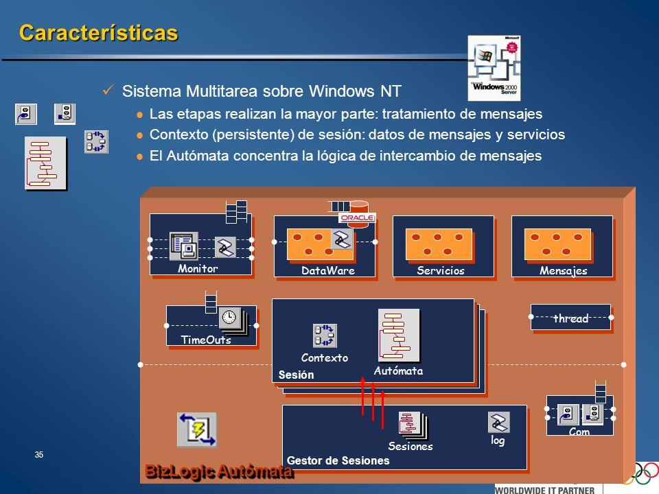 35 Características Sistema Multitarea sobre Windows NT Las etapas realizan la mayor parte: tratamiento de mensajes Contexto (persistente) de sesión: d