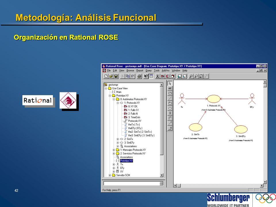 42 Metodología: Análisis Funcional Organización en Rational ROSE