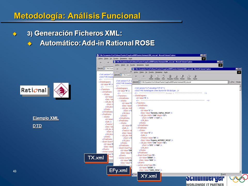 43 Metodología: Análisis Funcional TX.xml EFy.xml XY.xml 3) Generación Ficheros XML: 3) Generación Ficheros XML: Automático: Add-in Rational ROSE Auto