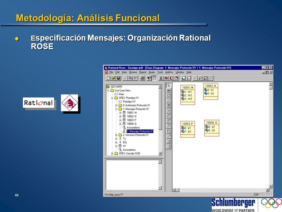 44 Metodología: Análisis Funcional E specificación Mensajes: Organización Rational ROSE E specificación Mensajes: Organización Rational ROSE