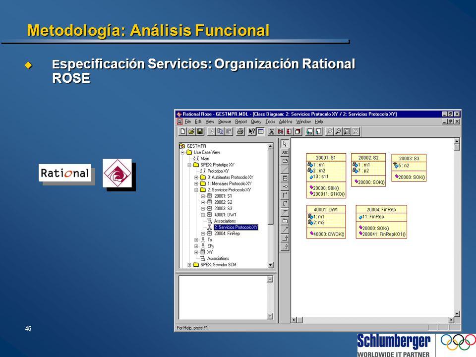 45 Metodología: Análisis Funcional E specificación Servicios: Organización Rational ROSE E specificación Servicios: Organización Rational ROSE