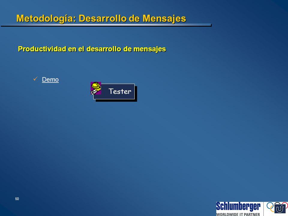 50 Metodología: Desarrollo de Mensajes Productividad en el desarrollo de mensajes Demo Tester