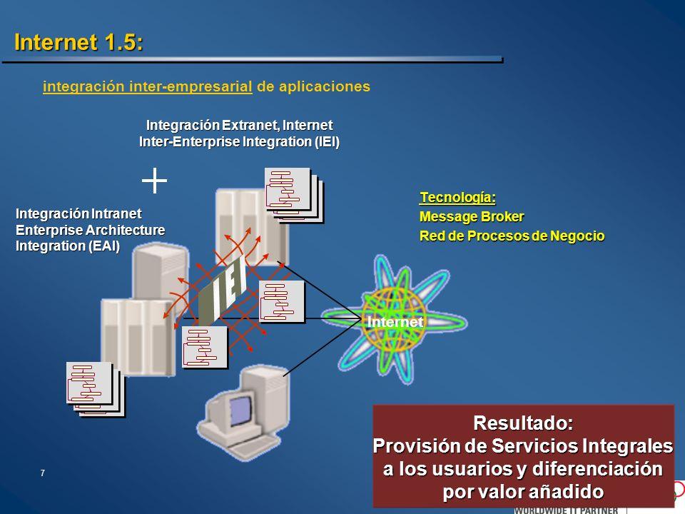 7 Internet 1.5: Tecnología: Message Broker Red de Procesos de Negocio Resultado: Provisión de Servicios Integrales a los usuarios y diferenciación por