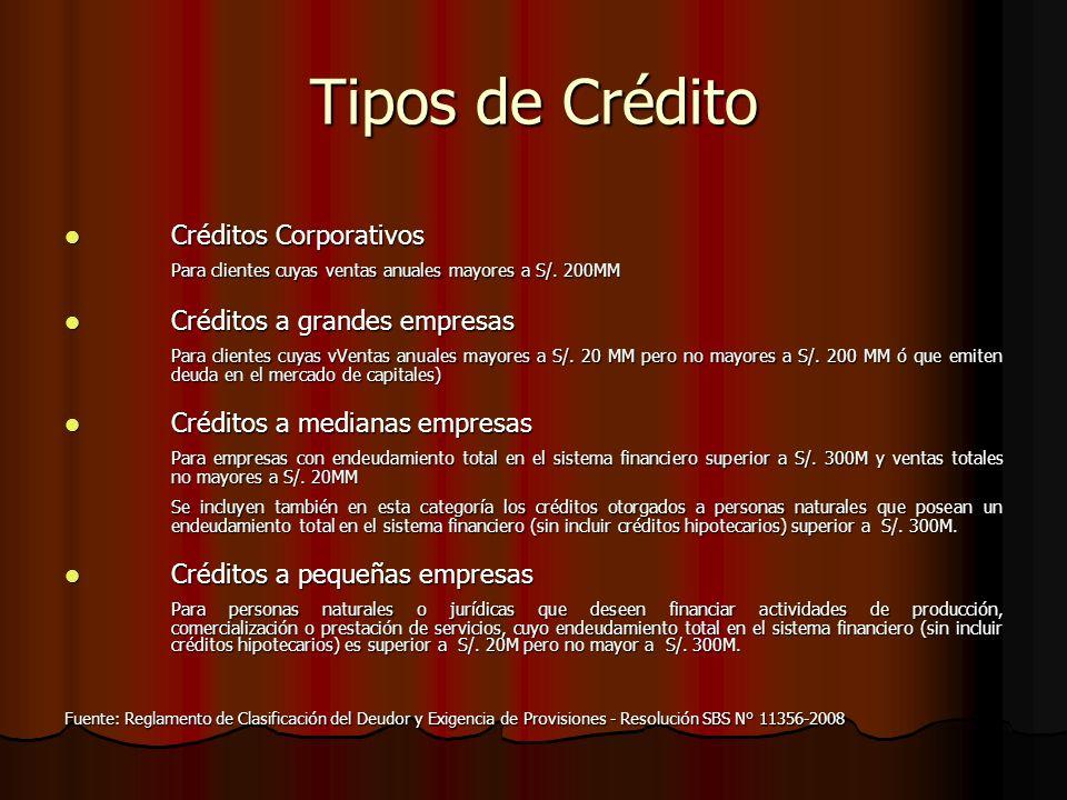Tipos de Crédito Créditos Corporativos Créditos Corporativos Para clientes cuyas ventas anuales mayores a S/.
