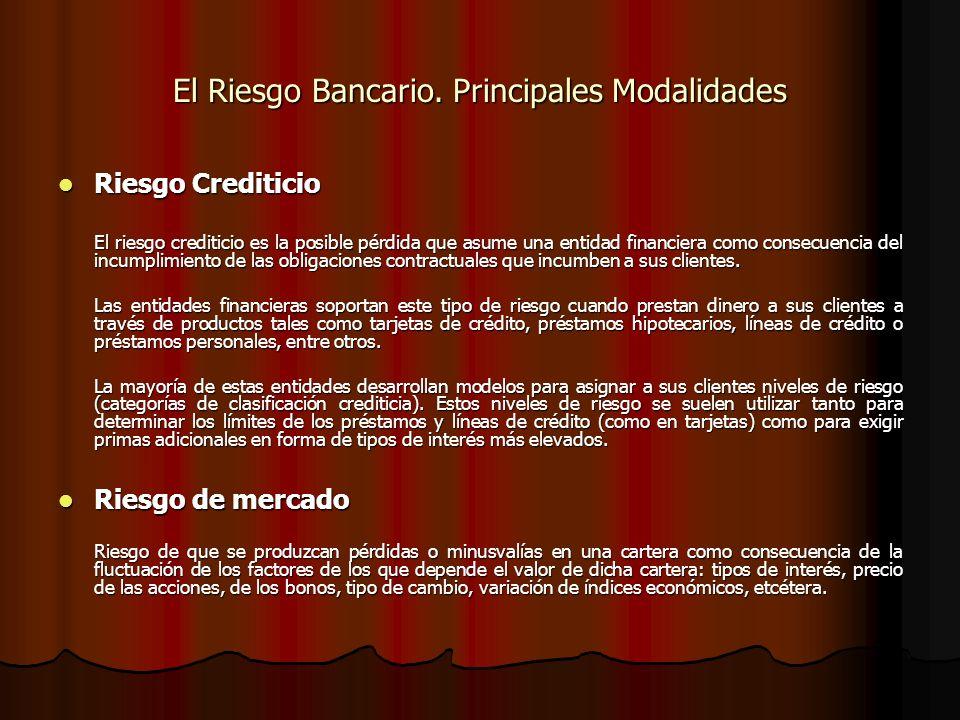 El Riesgo Bancario.