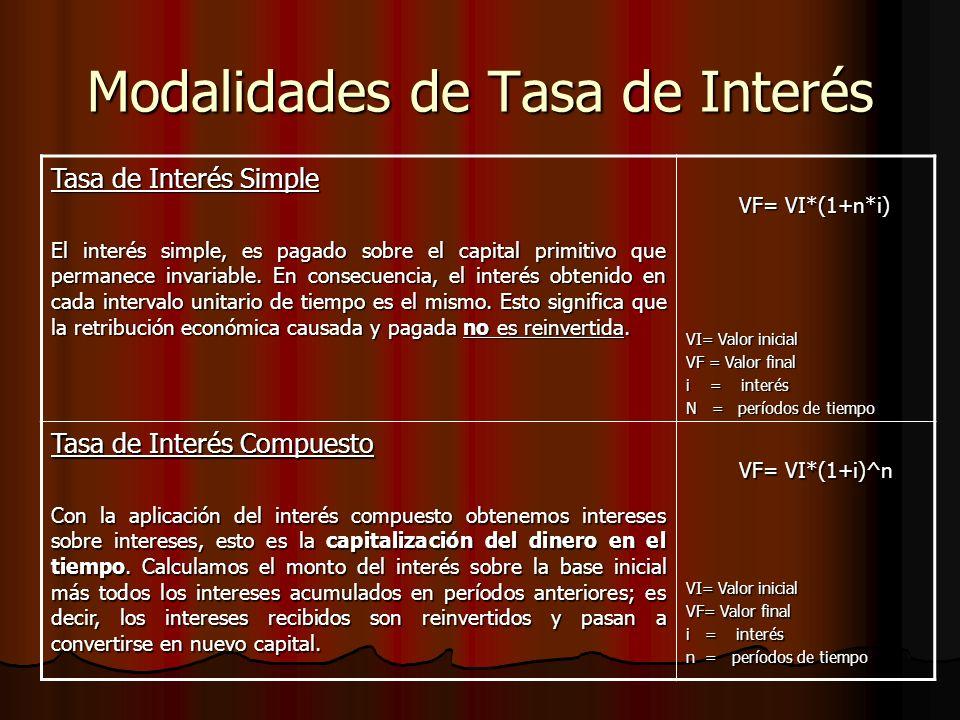 Modalidades de Tasa de Interés Tasa de Interés Simple El interés simple, es pagado sobre el capital primitivo que permanece invariable.