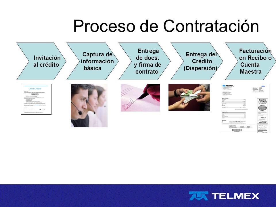 Proceso de Contratación Invitación al crédito Captura de información básica Entrega de docs. y firma de contrato Entrega del Crédito (Dispersión) Fact