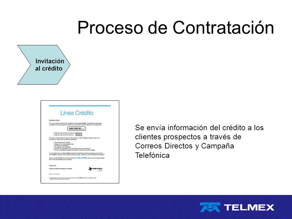 Proceso de Contratación Invitación al crédito Se envía información del crédito a los clientes prospectos a través de Correos Directos y Campaña Telefó