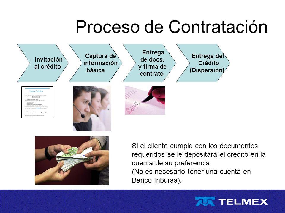 Proceso de Contratación Invitación al crédito Captura de información básica Entrega de docs. y firma de contrato Si el cliente cumple con los document