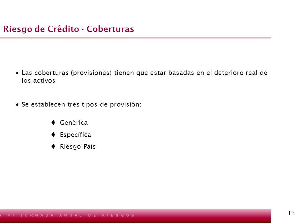 13 Las coberturas (provisiones) tienen que estar basadas en el deterioro real de los activos Se establecen tres tipos de provisión: tGenérica tEspecíf
