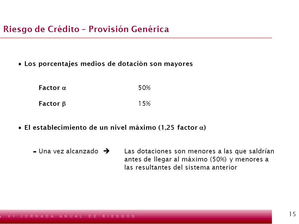 15 Los porcentajes medios de dotación son mayores Factor 50% Factor 15% El establecimiento de un nivel máximo (1,25 factor ) - Una vez alcanzado Las d