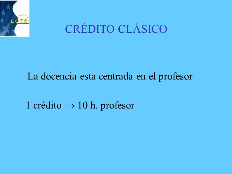 Fórmula: 3, 5, Doctorado Total de créditos ECTS: 180 + 60 + 60 Anexo al título