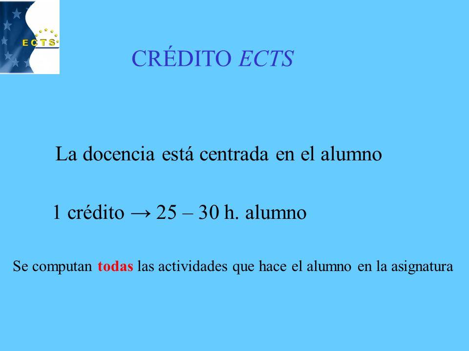 CRÉDITO CLÁSICO La docencia esta centrada en el profesor 1 crédito 10 h. profesor