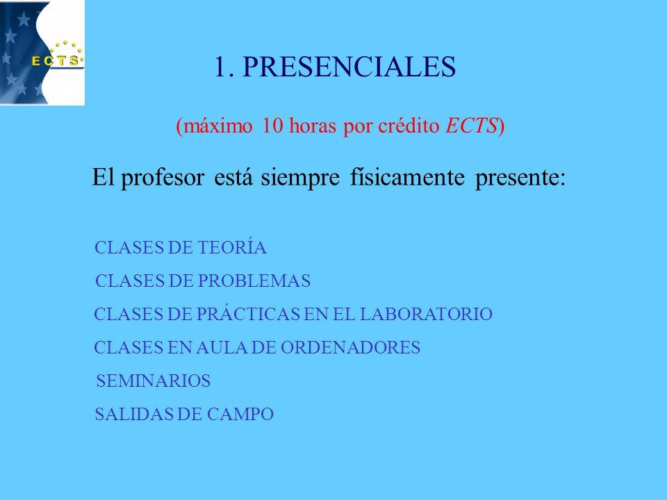 ACTIVIDADES DEL ALUMNO 1. PRESENCIALES 2. TUTORIZADAS NO PRESENCIALES 3.
