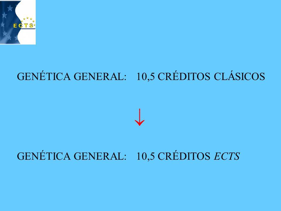 ADECUACIÓN DE LA GENÉTICA GENERAL AL FORMATO DE LOS CRÉDITOS ECTS