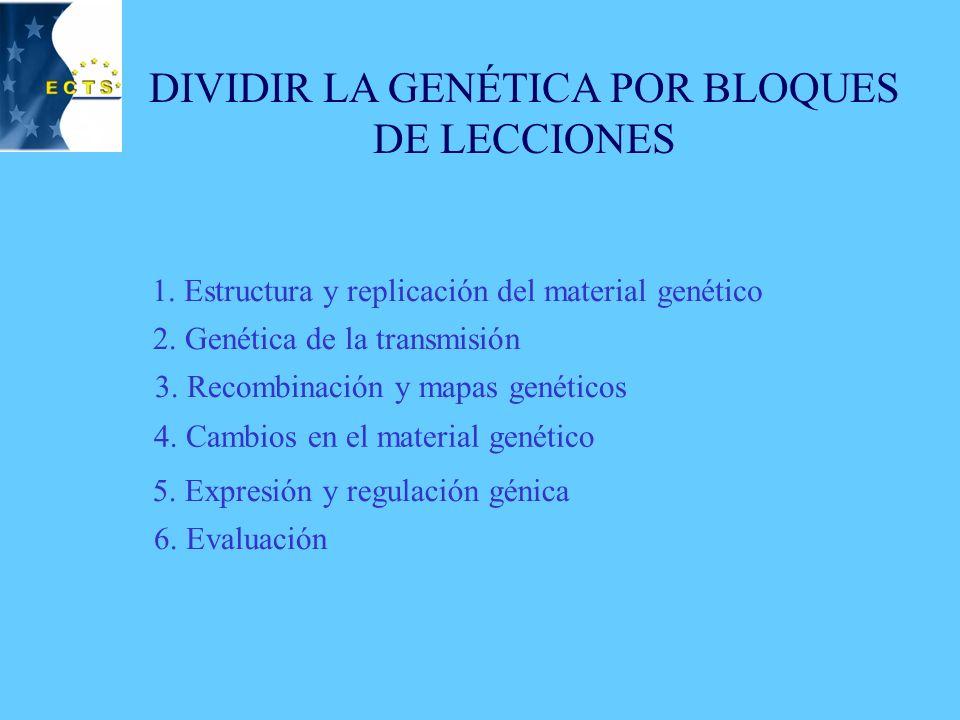 GENÉTICA GENERAL: 10,5 CRÉDITOS CLÁSICOS GENÉTICA GENERAL: 10,5 CRÉDITOS ECTS