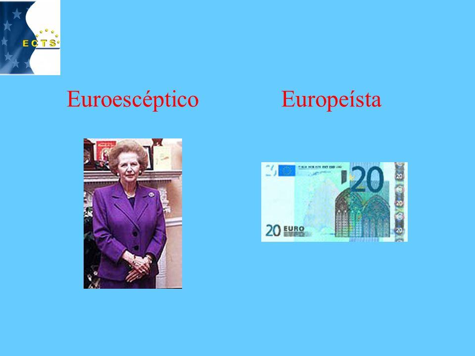 Declaración de Bolonia 1999 Mejorar la competitividad de las titulaciones europeas Uso de los créditos europeos (ECTS) Hacer homologables las titulaciones Permitir la libre circulación de los alumnos